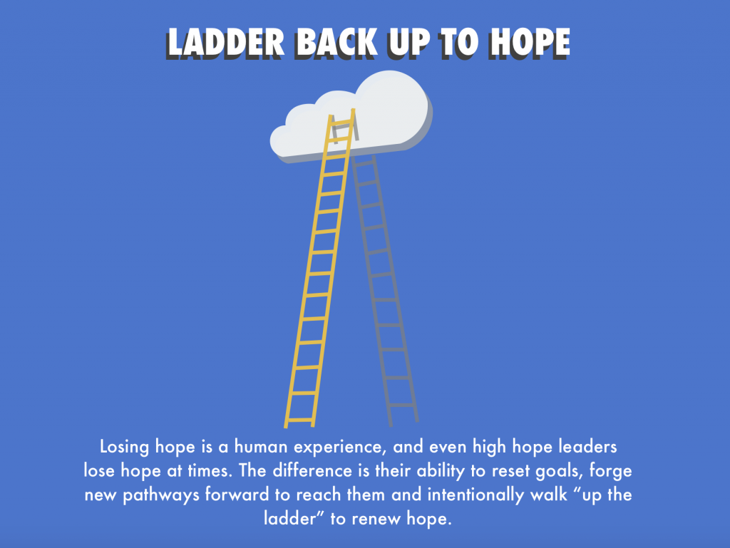 LADDER UP TO HOPE